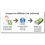Coupon-To-Affiliate (vQmod)