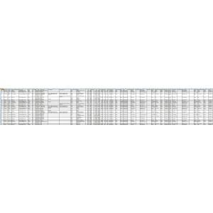 ADV Sales Report v3.1 [OC v1.5.x]