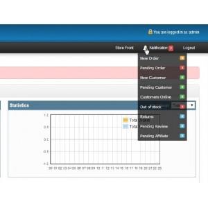 Admin Panel Quick Notification (vQmod)